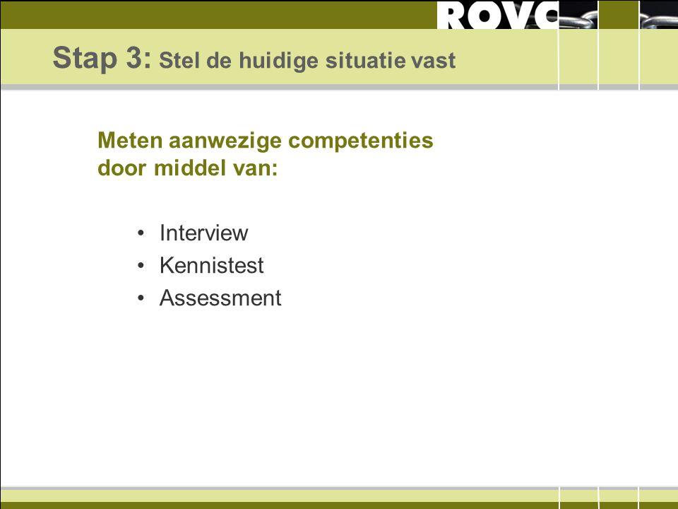 Stap 3: Stel de huidige situatie vast Meten aanwezige competenties door middel van: Interview Kennistest Assessment