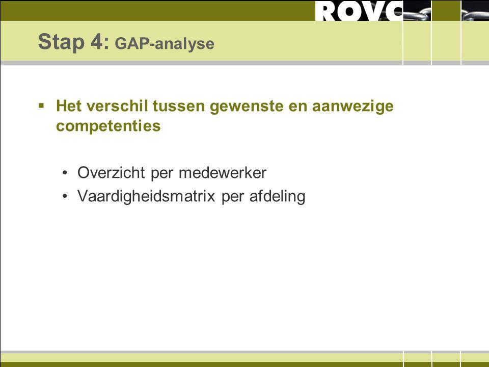 Stap 4: GAP-analyse  Het verschil tussen gewenste en aanwezige competenties Overzicht per medewerker Vaardigheidsmatrix per afdeling