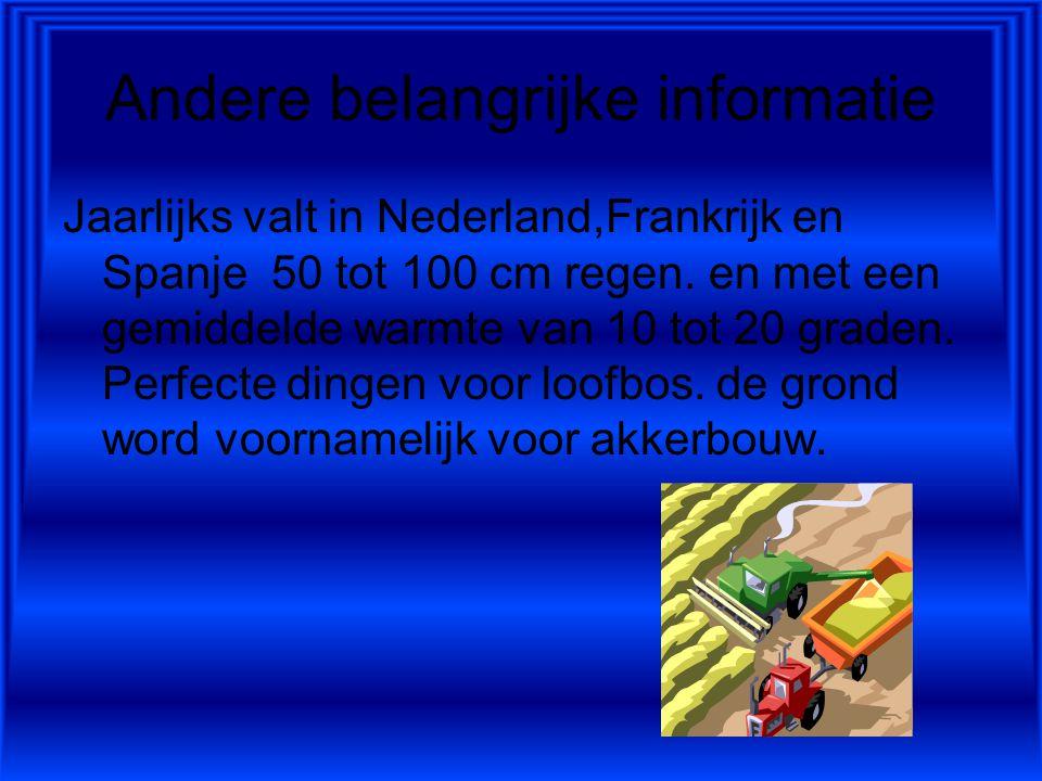 Andere belangrijke informatie Jaarlijks valt in Nederland,Frankrijk en Spanje 50 tot 100 cm regen.