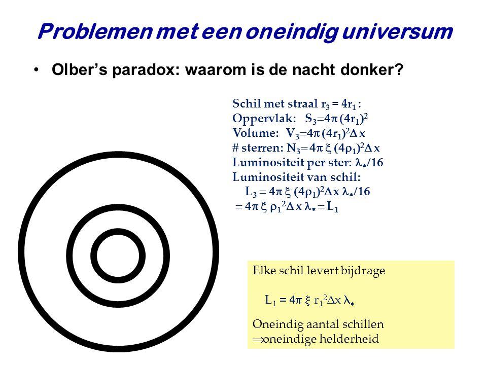 Schil met straal r 1 Oppervlak: S 1 =4  r 1 2 Volume: V 1 =4  r 1 2  x # sterren: N 1 = 4   r 1 2  x luminositeit per ster: * Luminositeit van s