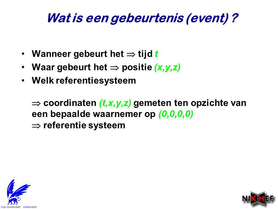 Wat is een gebeurtenis (event) ? Wanneer gebeurt het  tijd t Waar gebeurt het  positie (x,y,z) Welk referentiesysteem  coordinaten (t,x,y,z) gemete