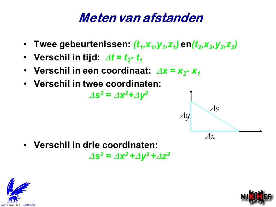 Meten van afstanden Twee gebeurtenissen: (t 1,x 1,y 1,z 1 ) en(t 2,x 2,y 2,z 2 ) Verschil in tijd:  t = t 2 - t 1 Verschil in een coordinaat:  x = x