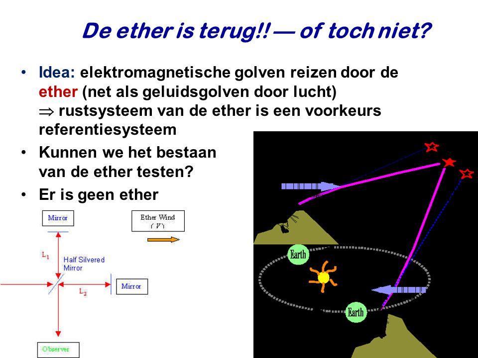 De ether is terug!! — of toch niet? Idea: elektromagnetische golven reizen door de ether (net als geluidsgolven door lucht)  rustsysteem van de ether
