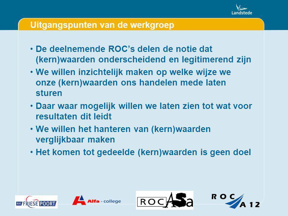 Uitgangspunten van de werkgroep De deelnemende ROC's delen de notie dat (kern)waarden onderscheidend en legitimerend zijn We willen inzichtelijk maken