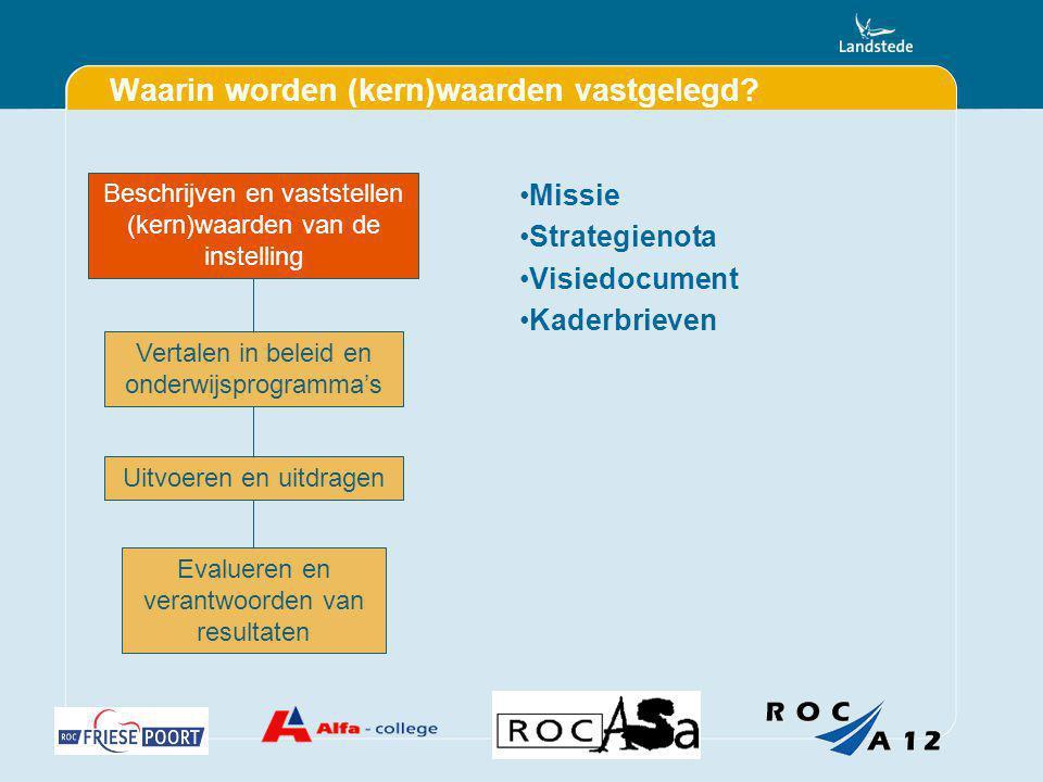 Waarin worden (kern)waarden vastgelegd? Missie Strategienota Visiedocument Kaderbrieven Vertalen in beleid en onderwijsprogramma's Evalueren en verant