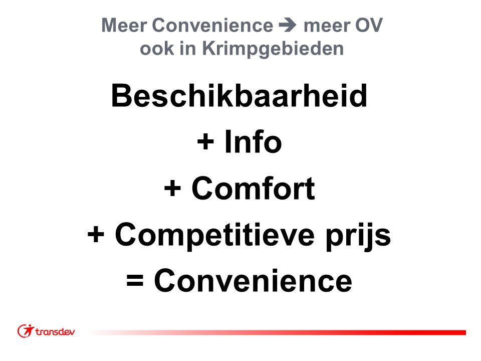 Meer Convenience  meer OV ook in Krimpgebieden Beschikbaarheid + Info + Comfort + Competitieve prijs = Convenience
