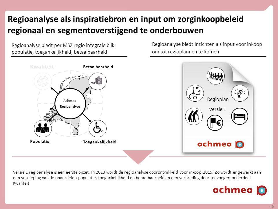 10 Regioplan versie 1 Regioanalyse als inspiratiebron en input om zorginkoopbeleid regionaal en segmentoverstijgend te onderbouwen Regioanalyse biedt