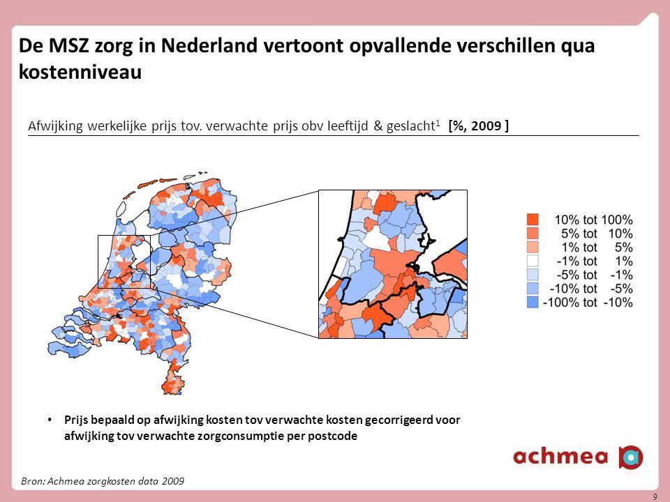 9 De MSZ zorg in Nederland vertoont opvallende verschillen qua kostenniveau Afwijking werkelijke prijs tov. verwachte prijs obv leeftijd & geslacht 1