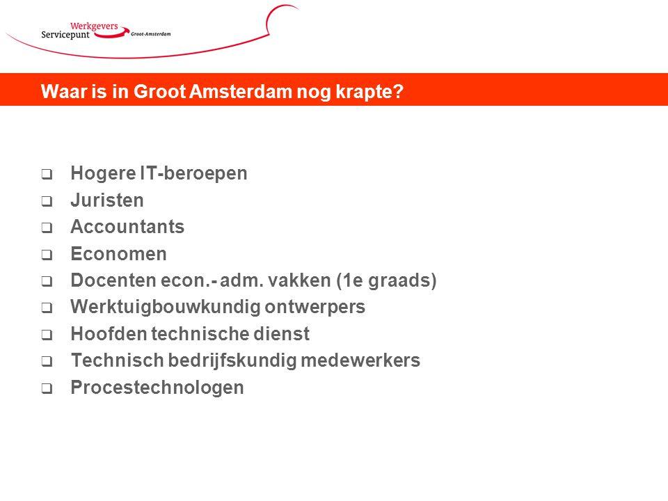 Waar is in Groot Amsterdam nog krapte?  Hogere IT-beroepen  Juristen  Accountants  Economen  Docenten econ.- adm. vakken (1e graads)  Werktuigbo