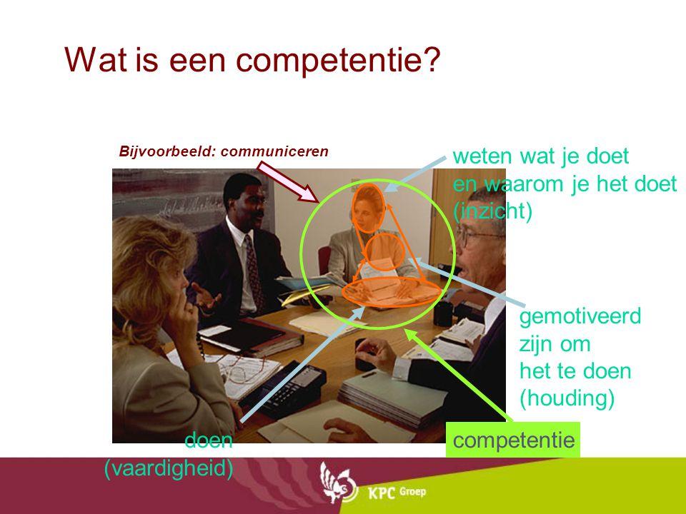 Wat is een competentie? doen (vaardigheid) gemotiveerd zijn om het te doen (houding) weten wat je doet en waarom je het doet (inzicht) competentie Bij