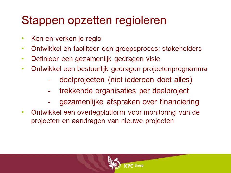 Stappen opzetten regioleren Ken en verken je regio Ontwikkel en faciliteer een groepsproces: stakeholders Definieer een gezamenlijk gedragen visie Ont