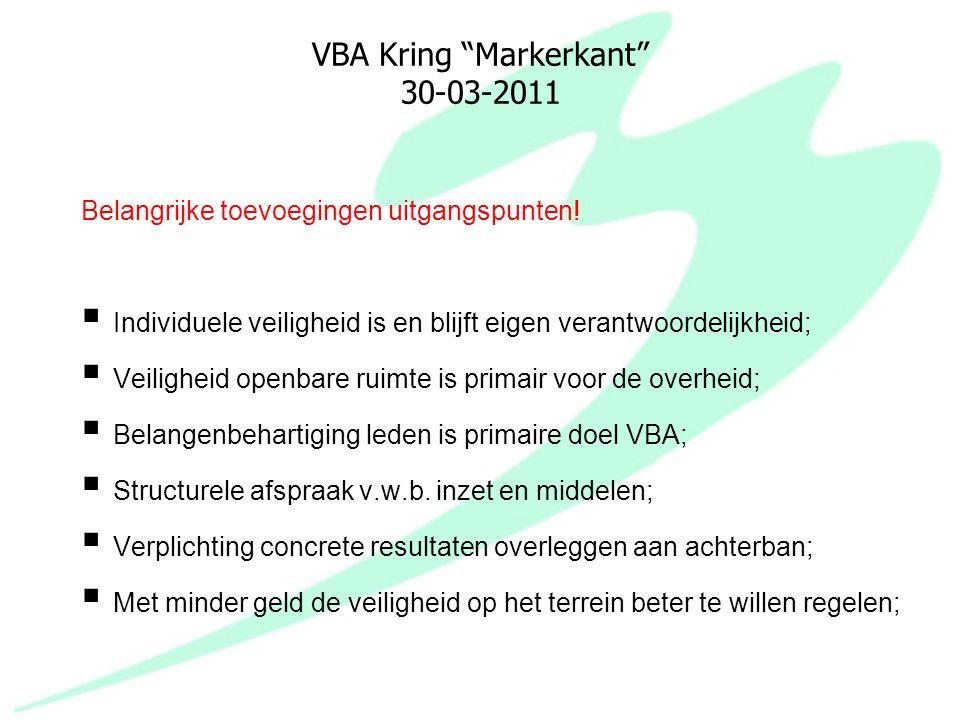 """VBA Kring """"Markerkant"""" 30-03-2011 Belangrijke toevoegingen uitgangspunten!  Individuele veiligheid is en blijft eigen verantwoordelijkheid;  Veiligh"""
