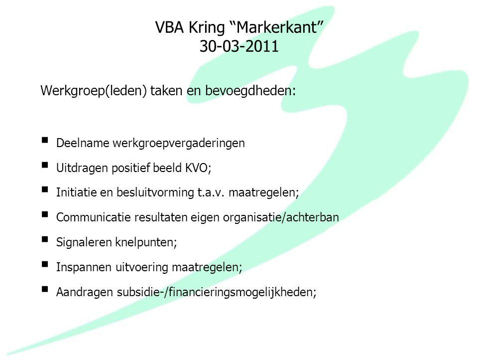 VBA Kring Markerkant 30-03-2011  Extra bomen gekapt (pluizenregen);  Extra parkeerplaatsen Markerkant 12-10;  Verbetering afwatering 2-tal kruisingen op Markerdreef  Tegengaan sluipverkeer fietspad (boomstammen)  Plaatsing camera op hoek Mosweg/Markerkant 12-10 (SBBA)  Aantal ondernemers commiteren zich aan opruimen terrein  Aantal inbraakpogingen afgenomen sinds aanhouding Resultaten Markerkant tot nu toe: