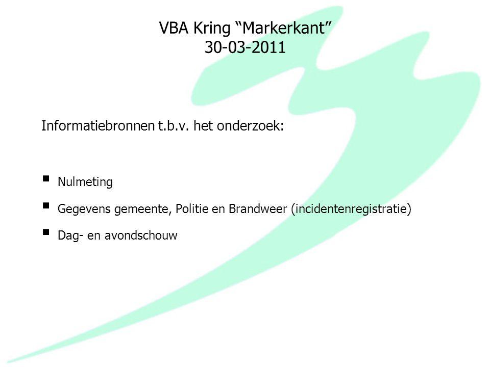 VBA Kring Markerkant 30-03-2011 Opvolging borging certificering:  Vergaderingen op 28-09-2011;  Schouw op 15-11-2010;  Uitgifte bewaarkrant Markerkant door gemeente;  Vergaderingen 09-12-2010 en 03-03-2011;  Veiligheidsbijeenkomst met eigenaren/huurders 30-03-2011;  Vergaderingen 09-06-2011 en 08-09-2011;  Schouw op 24-11-2011;