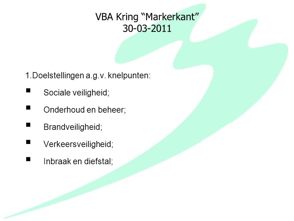 """VBA Kring """"Markerkant"""" 30-03-2011 1.Doelstellingen a.g.v. knelpunten:  Sociale veiligheid;  Onderhoud en beheer;  Brandveiligheid;  Verkeersveilig"""