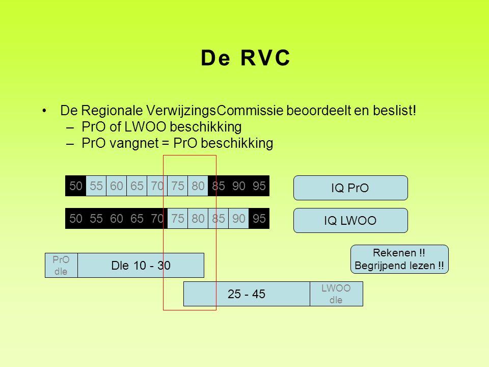 De RVC De Regionale VerwijzingsCommissie beoordeelt en beslist! –PrO of LWOO beschikking –PrO vangnet = PrO beschikking 50556065707580859095 505560657