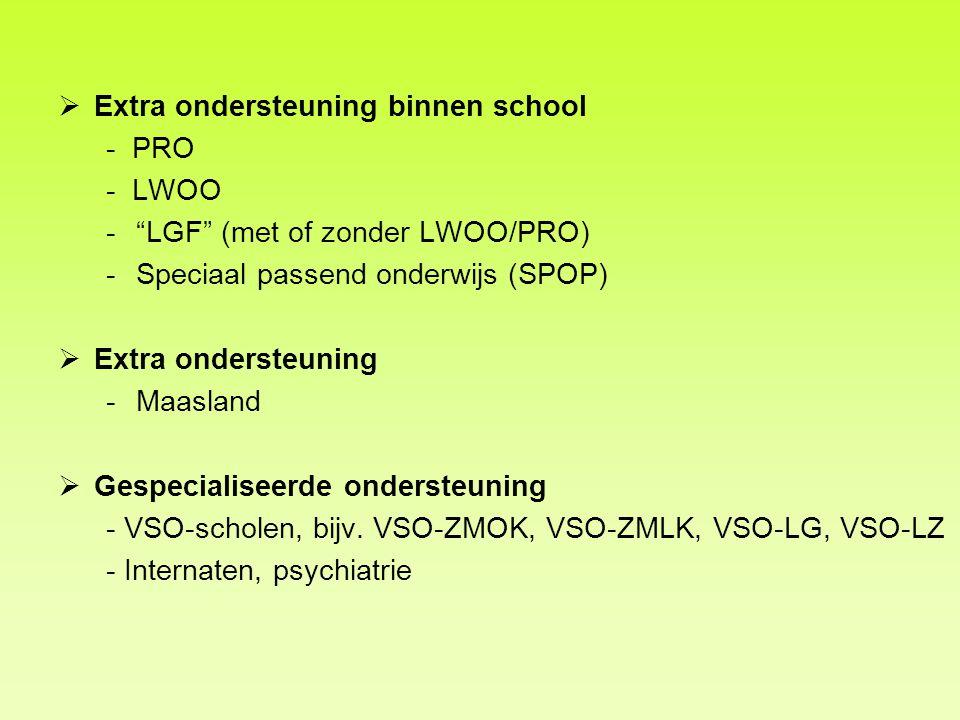 """ Extra ondersteuning binnen school - PRO - LWOO -""""LGF"""" (met of zonder LWOO/PRO) -Speciaal passend onderwijs (SPOP)  Extra ondersteuning -Maasland """