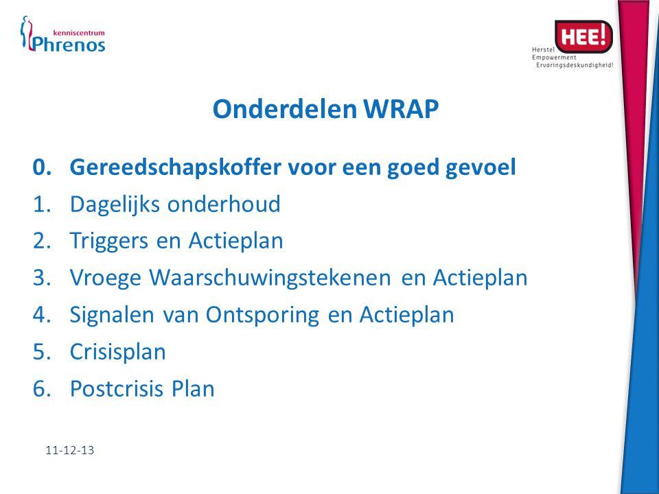Onderdelen WRAP 0. Gereedschapskoffer voor een goed gevoel 1.Dagelijks onderhoud 2.Triggers en Actieplan 3.Vroege Waarschuwingstekenen en Actieplan 4.