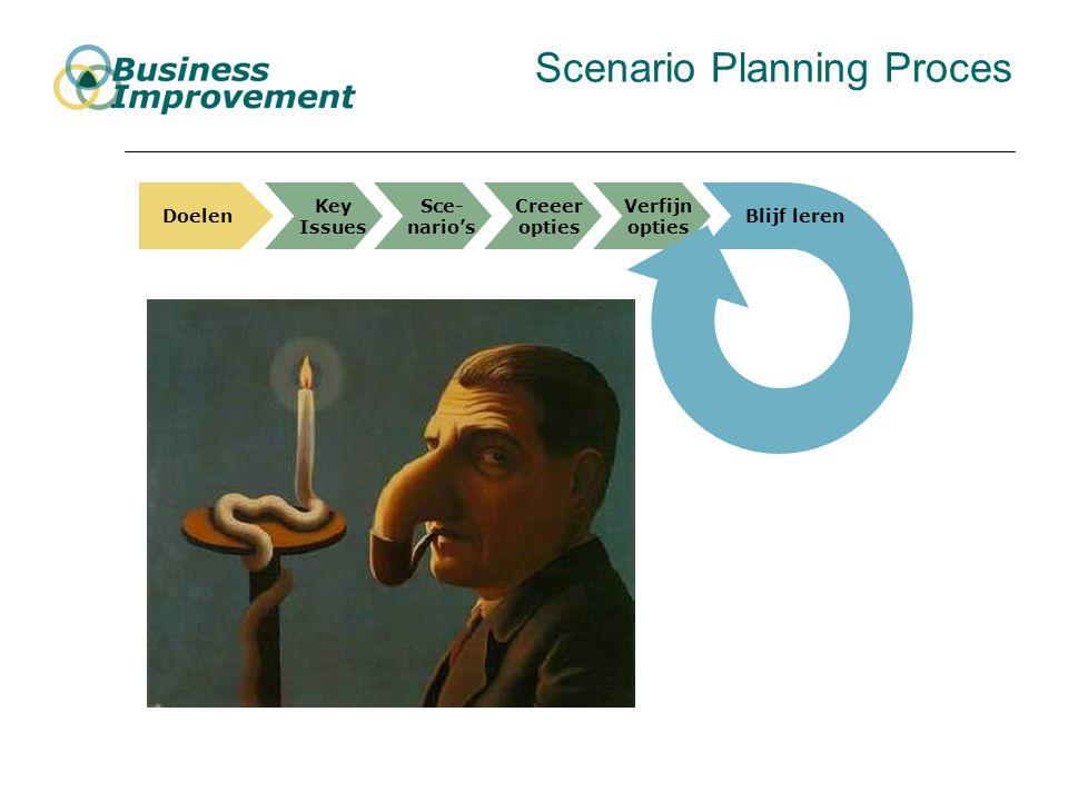 Scenario Planning Proces Doelen Key Issues Sce- nario's Creeer opties Verfijn opties Blijf leren