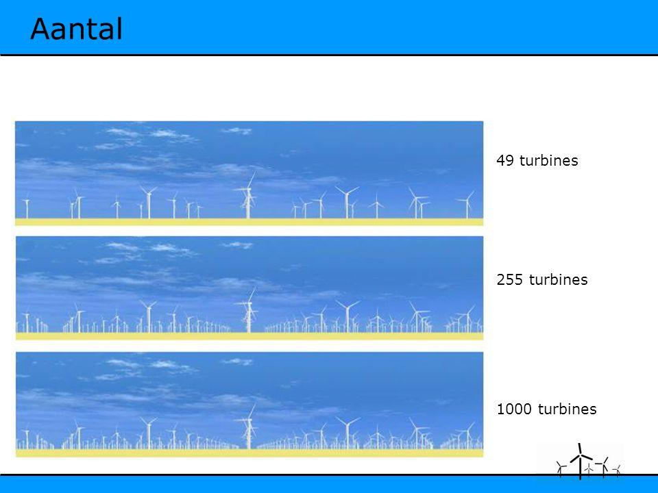 Aantal 49 turbines 255 turbines 1000 turbines