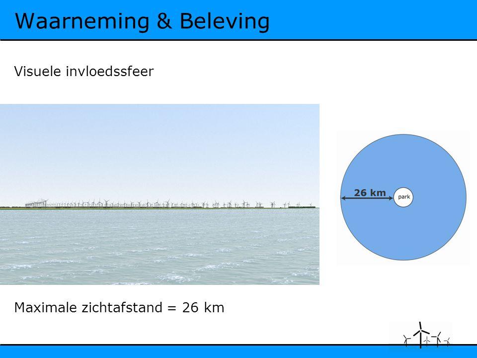Waarneming & Beleving Visuele invloedssfeer Maximale zichtafstand = 26 km