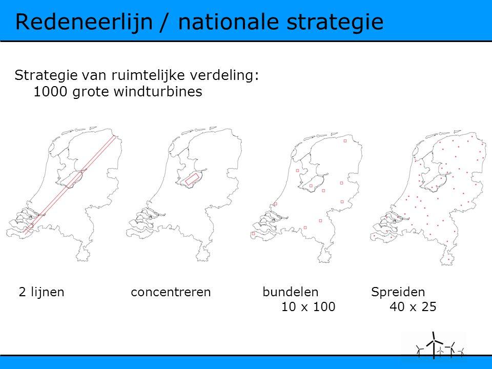 Redeneerlijn / nationale strategie 2 lijnenconcentrerenbundelen 10 x 100 Spreiden 40 x 25 Strategie van ruimtelijke verdeling: 1000 grote windturbines