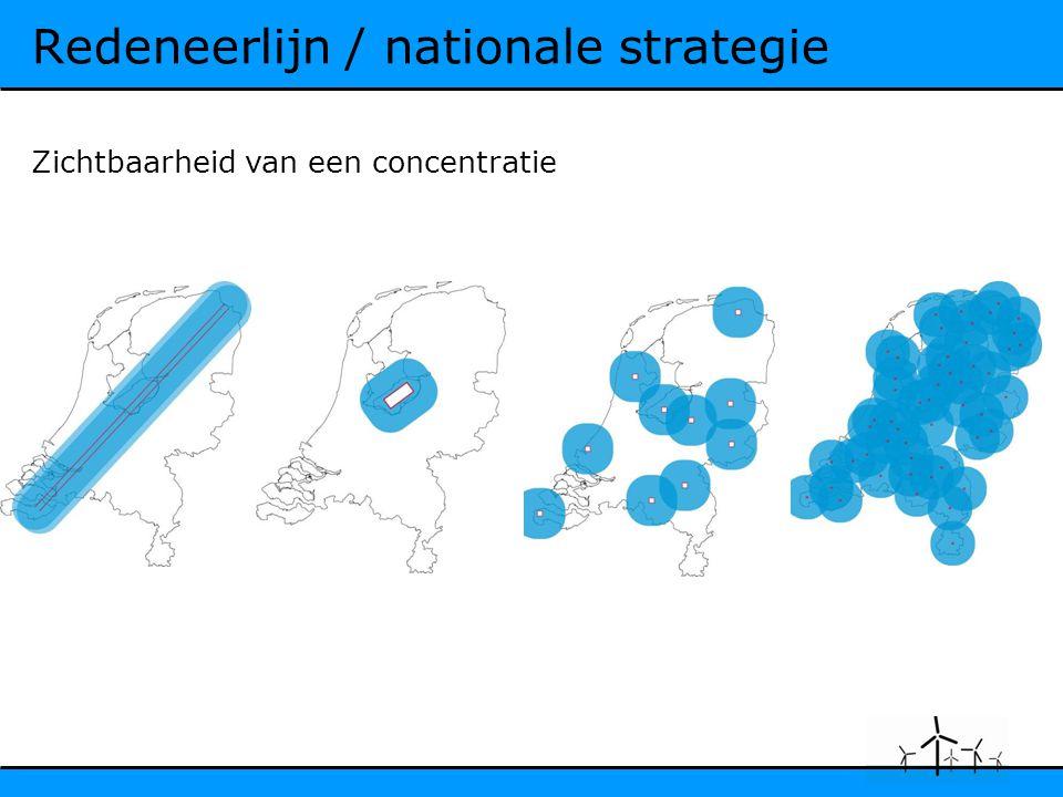 Redeneerlijn / nationale strategie Zichtbaarheid van een concentratie