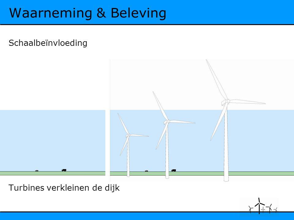 Schaalbeïnvloeding Turbines verkleinen de dijk Waarneming & Beleving