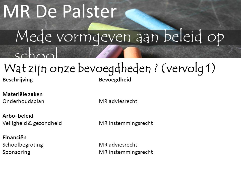 MR De Palster Mede vormgeven aan beleid op school Wat zijn onze bevoegdheden ? (vervolg 1) BeschrijvingBevoegdheid Materiële zaken OnderhoudsplanMR ad