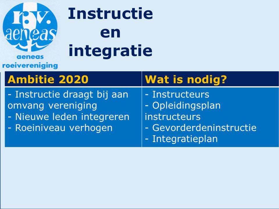 Instructie en integratie Ambitie 2020Wat is nodig? - Instructie draagt bij aan omvang vereniging - Nieuwe leden integreren - Roeiniveau verhogen - Ins
