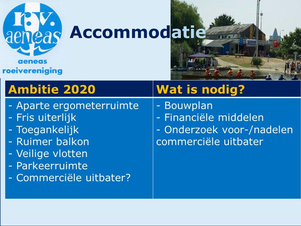 Accommodatie Ambitie 2020Wat is nodig? - Aparte ergometerruimte - Fris uiterlijk - Toegankelijk - Ruimer balkon - Veilige vlotten - Parkeerruimte - Co