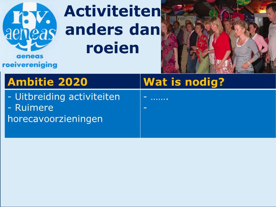 Activiteiten anders dan roeien Ambitie 2020Wat is nodig? - Uitbreiding activiteiten - Ruimere horecavoorzieningen - ……. -