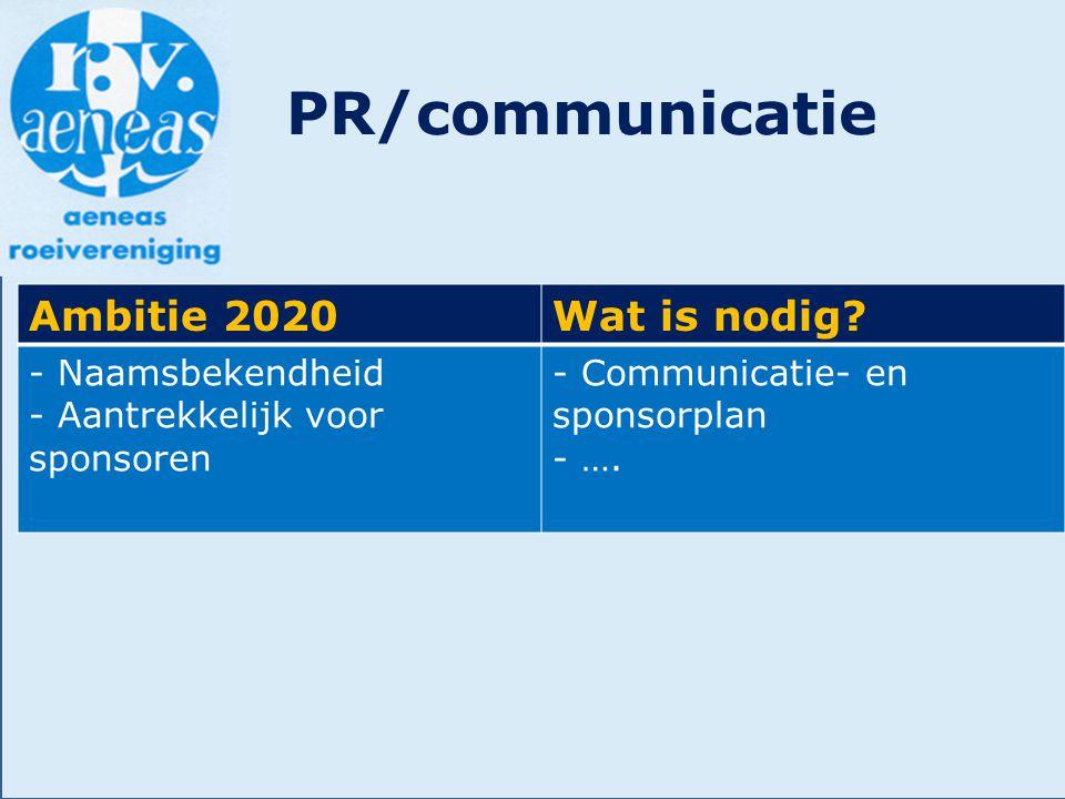 PR/communicatie Ambitie 2020Wat is nodig? - Naamsbekendheid - Aantrekkelijk voor sponsoren - Communicatie- en sponsorplan - ….