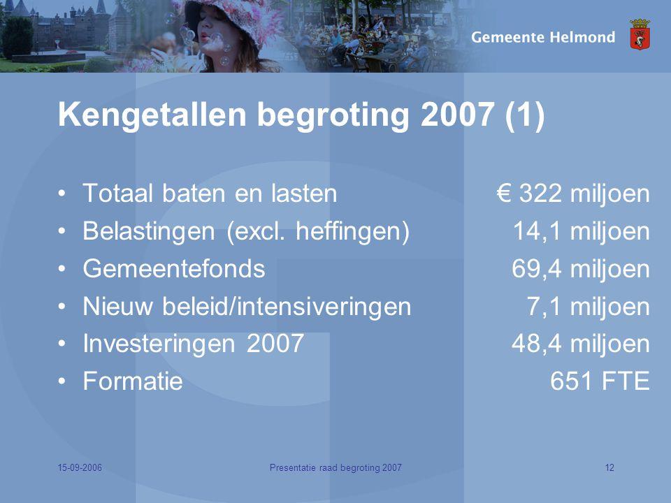 15-09-200612Presentatie raad begroting 2007 Kengetallen begroting 2007 (1) Totaal baten en lasten Belastingen (excl.