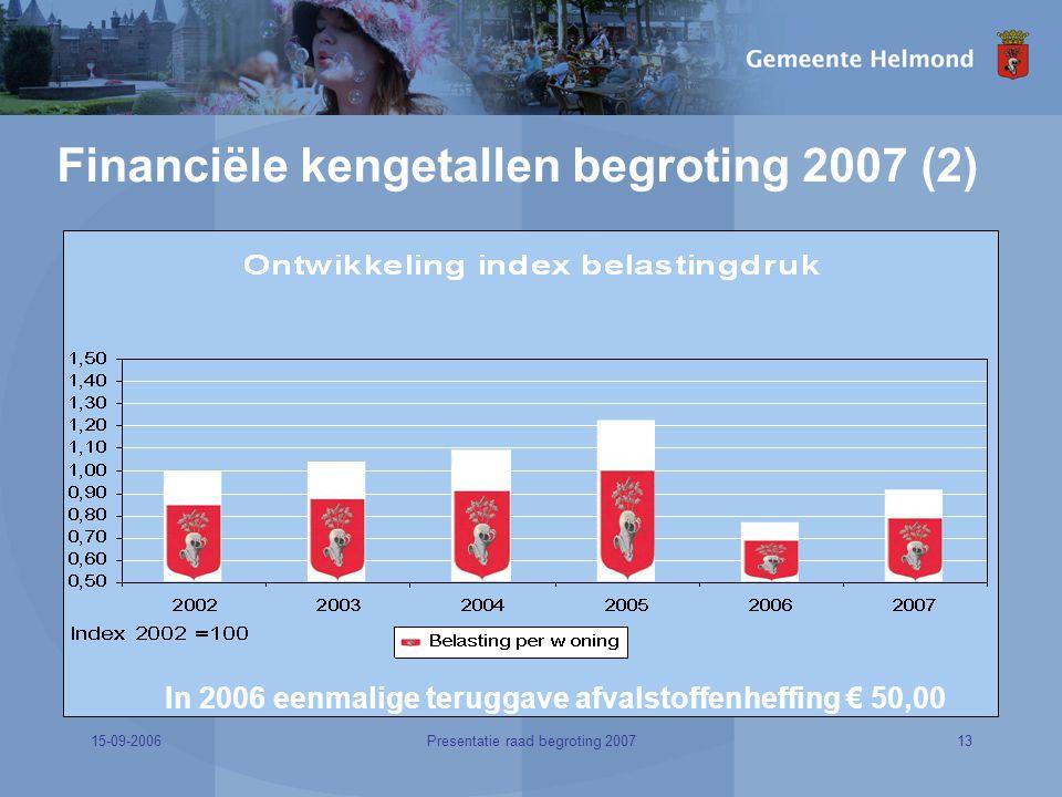 15-09-200613Presentatie raad begroting 2007 Financiële kengetallen begroting 2007 (2) In 2006 eenmalige teruggave afvalstoffenheffing € 50,00