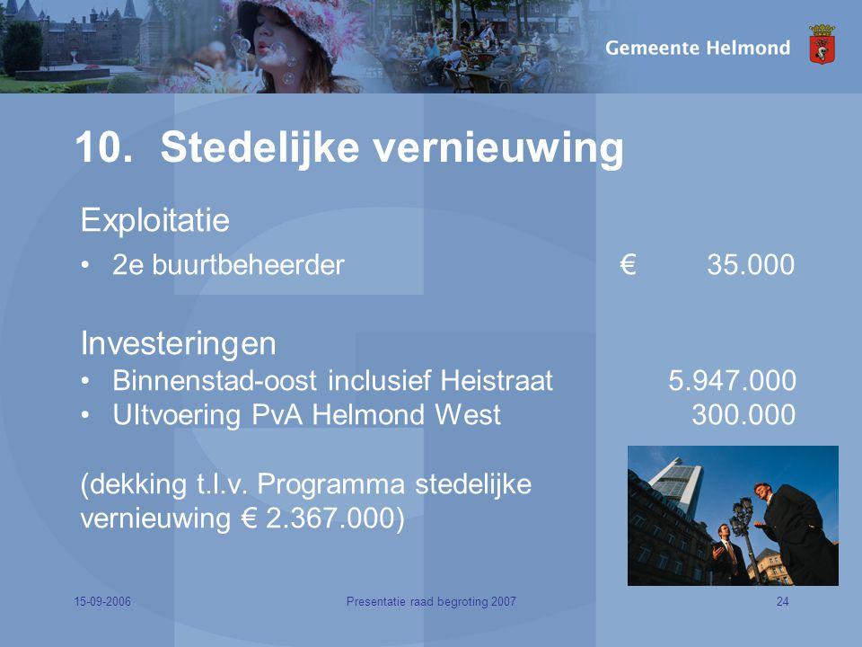 15-09-200624Presentatie raad begroting 2007 10.