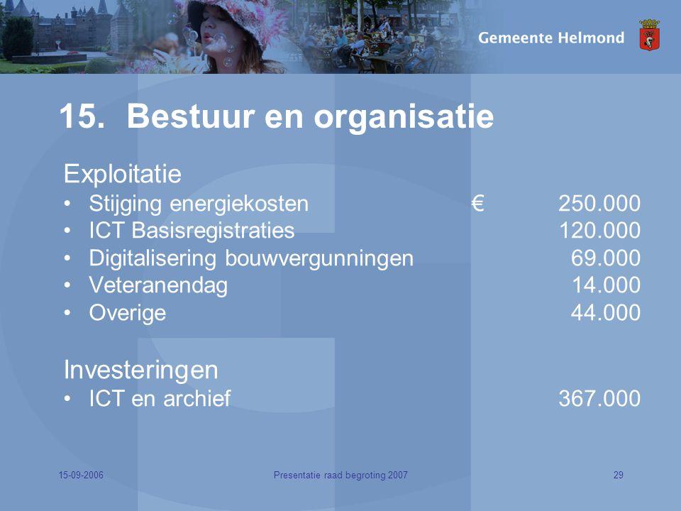 15-09-200629Presentatie raad begroting 2007 15.