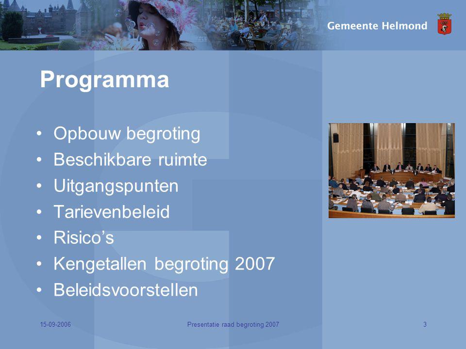 15-09-20063Presentatie raad begroting 2007 Programma Opbouw begroting Beschikbare ruimte Uitgangspunten Tarievenbeleid Risico's Kengetallen begroting 2007 Beleidsvoorstellen