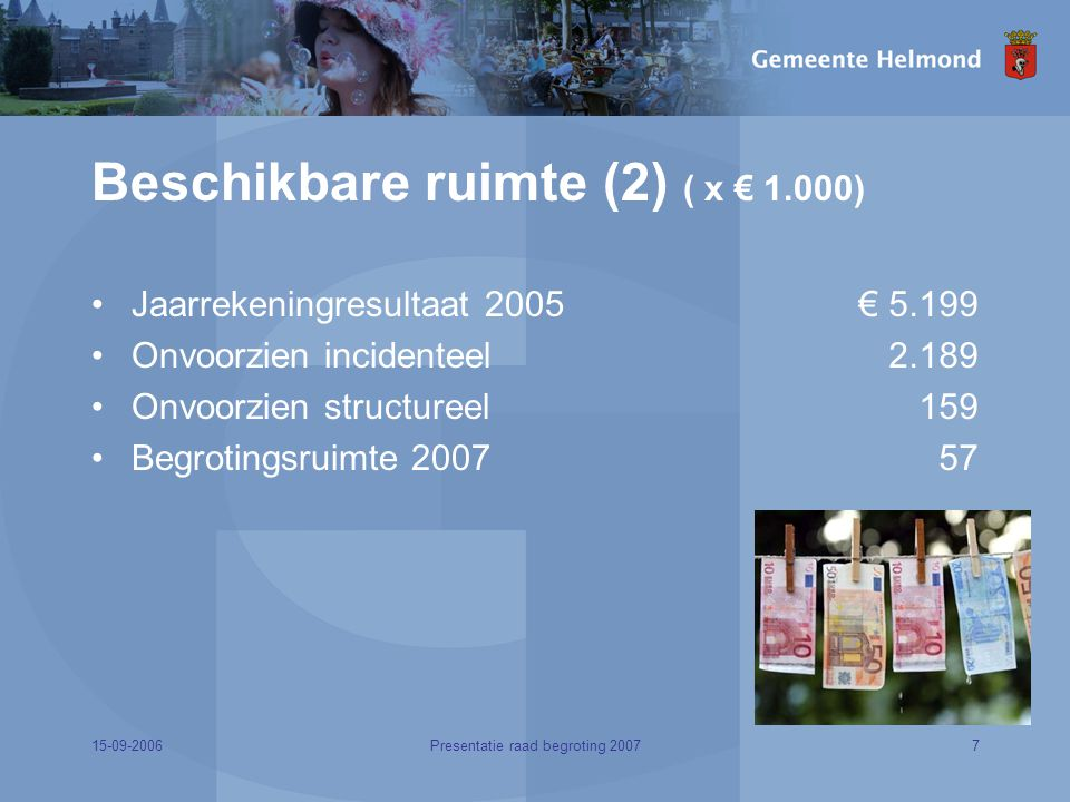 15-09-20067Presentatie raad begroting 2007 Beschikbare ruimte (2) ( x € 1.000) Jaarrekeningresultaat 2005 Onvoorzien incidenteel Onvoorzien structureel Begrotingsruimte 2007 € 5.199 2.189 159 57