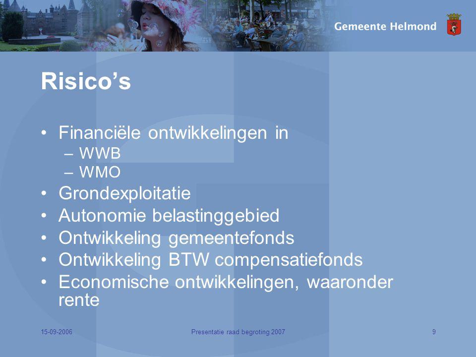 15-09-20069Presentatie raad begroting 2007 Risico's Financiële ontwikkelingen in –WWB –WMO Grondexploitatie Autonomie belastinggebied Ontwikkeling gemeentefonds Ontwikkeling BTW compensatiefonds Economische ontwikkelingen, waaronder rente