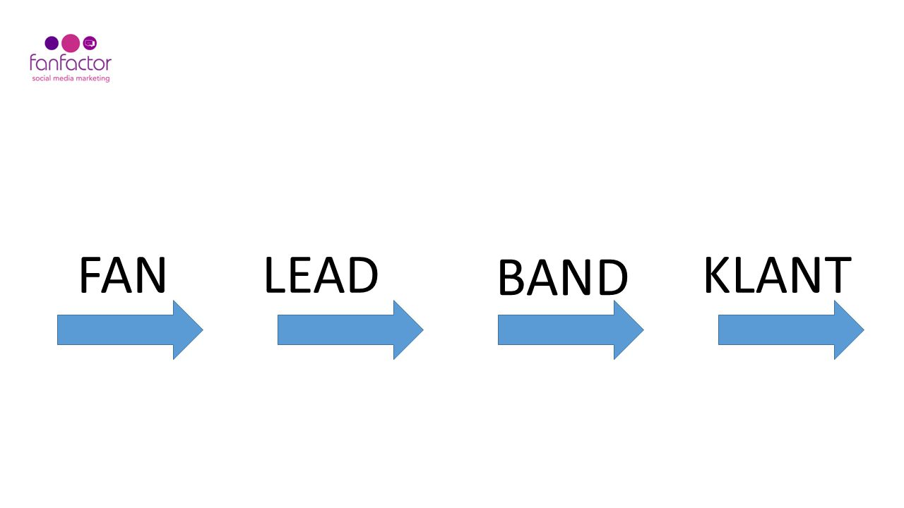 FANKLANT BAND LEAD