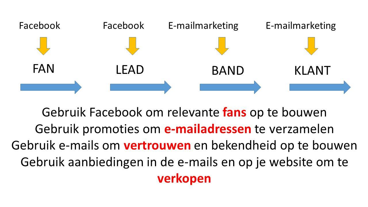 FAN KLANTBAND LEAD FacebookE-mailmarketingFacebookE-mailmarketing Gebruik Facebook om relevante fans op te bouwen Gebruik promoties om e-mailadressen te verzamelen Gebruik e-mails om vertrouwen en bekendheid op te bouwen Gebruik aanbiedingen in de e-mails en op je website om te verkopen