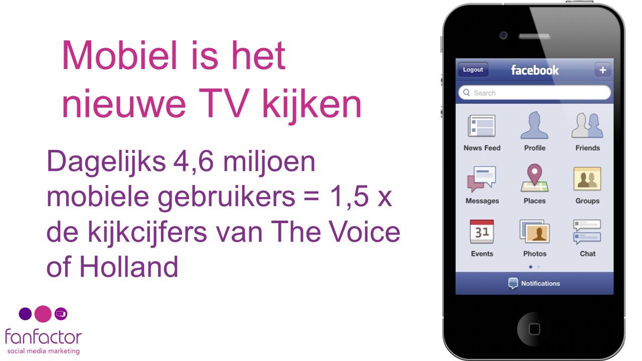 Mobiel is het nieuwe TV kijken Dagelijks 4,6 miljoen mobiele gebruikers = 1,5 x de kijkcijfers van The Voice of Holland