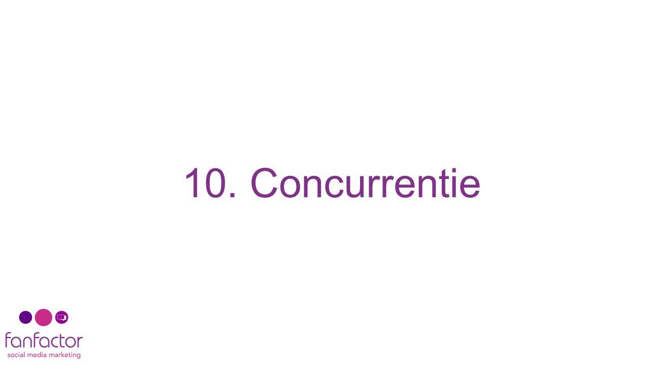 10. Concurrentie