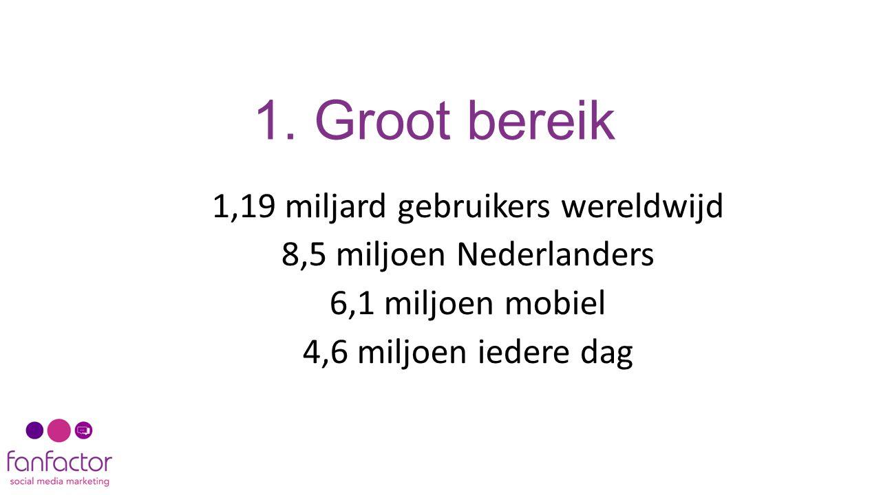 1. Groot bereik 1,19 miljard gebruikers wereldwijd 8,5 miljoen Nederlanders 6,1 miljoen mobiel 4,6 miljoen iedere dag