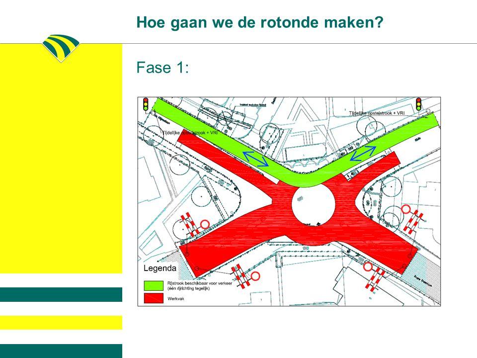 Hoe gaan we de rotonde maken Fase 1: