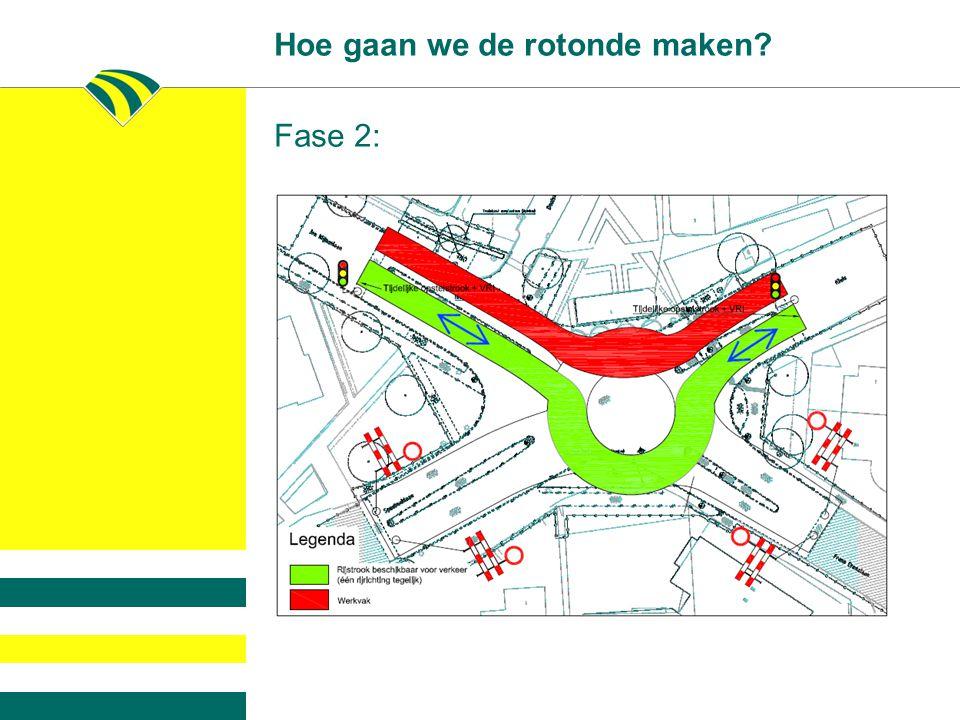 Hoe gaan we de rotonde maken Fase 2: