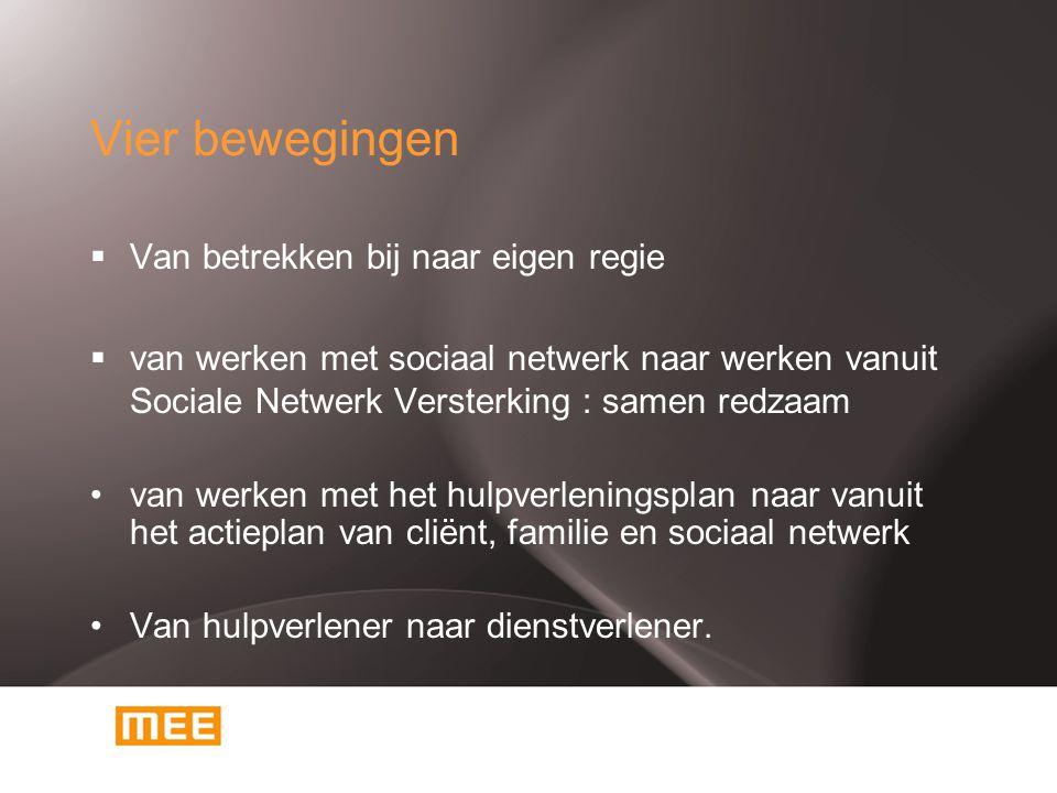 Vier bewegingen  Van betrekken bij naar eigen regie  van werken met sociaal netwerk naar werken vanuit Sociale Netwerk Versterking : samen redzaam v