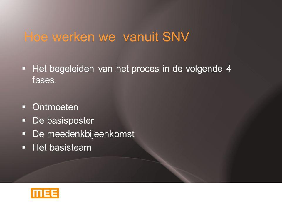 Hoe werken we vanuit SNV  Het begeleiden van het proces in de volgende 4 fases.  Ontmoeten  De basisposter  De meedenkbijeenkomst  Het basisteam