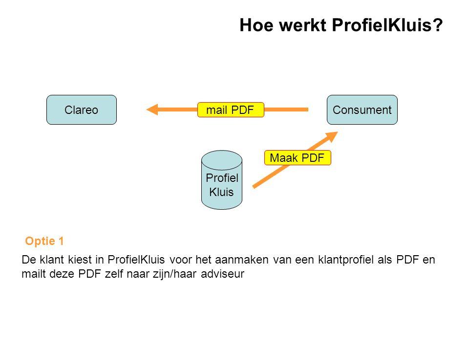 Hoe werkt ProfielKluis.